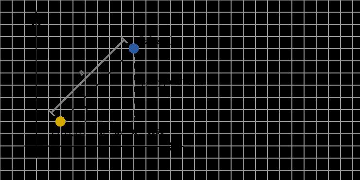 Winkeldiagramm